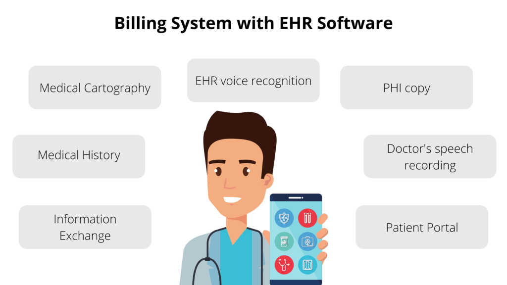 illing-system-with-EHR