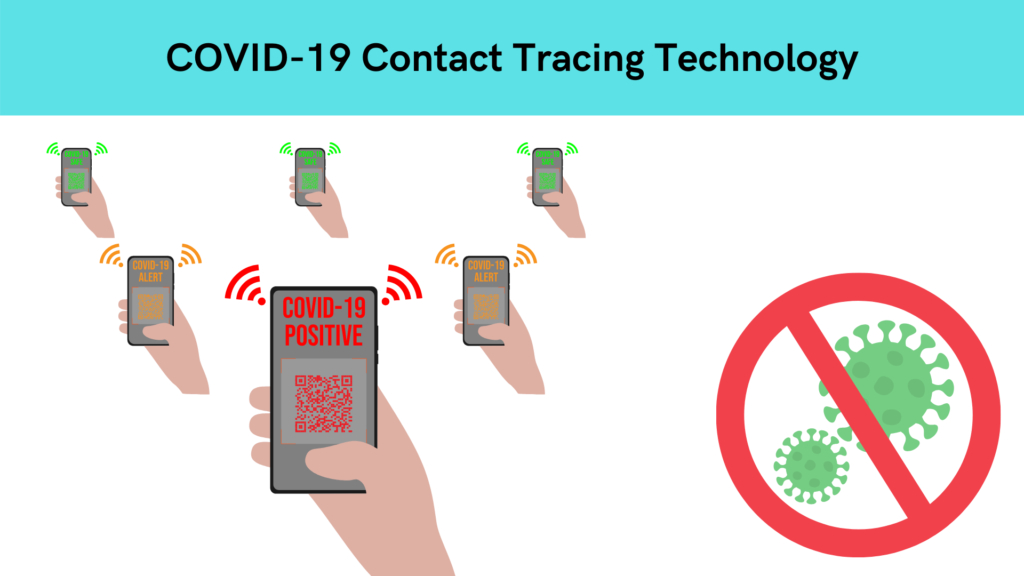 COVID-19 Contact Tracing Technology
